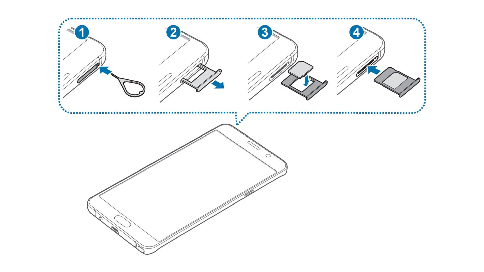 Samsung Galaxy Note 5 Using Sim Usim And Dual Sim