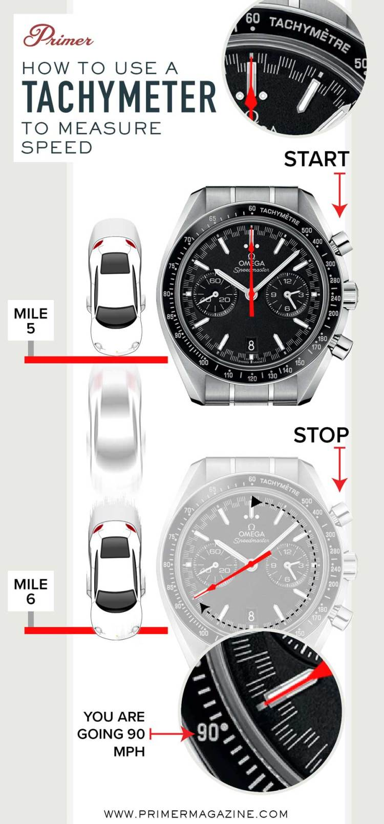 how to use a tachymeter to measure speed