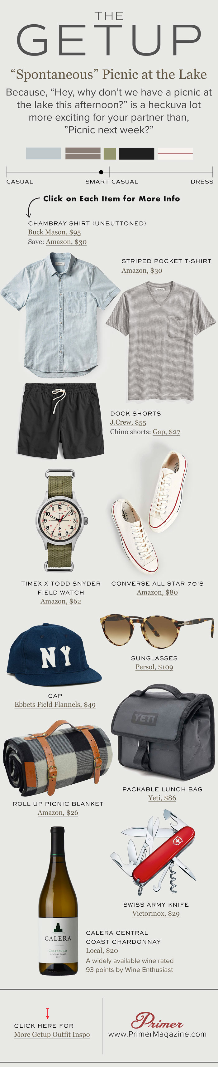 The Getup: Summer Outfit Inspiration for Men