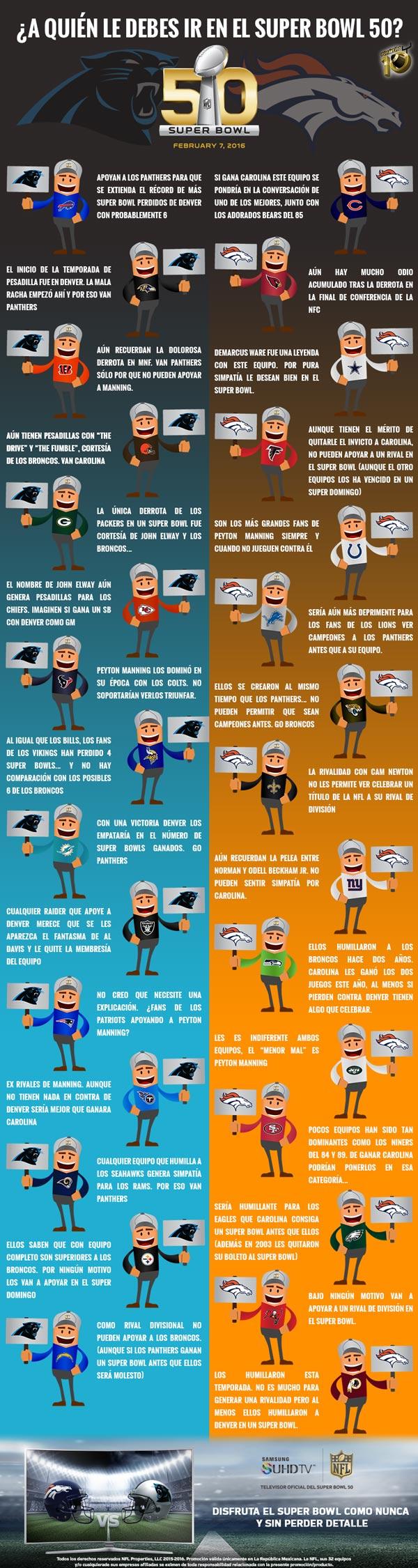 Infografia-SB-50-a-quien-irle