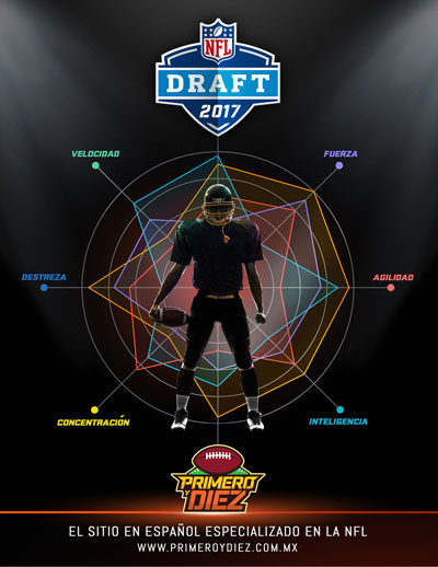 Portada-Draft-NFL-2017