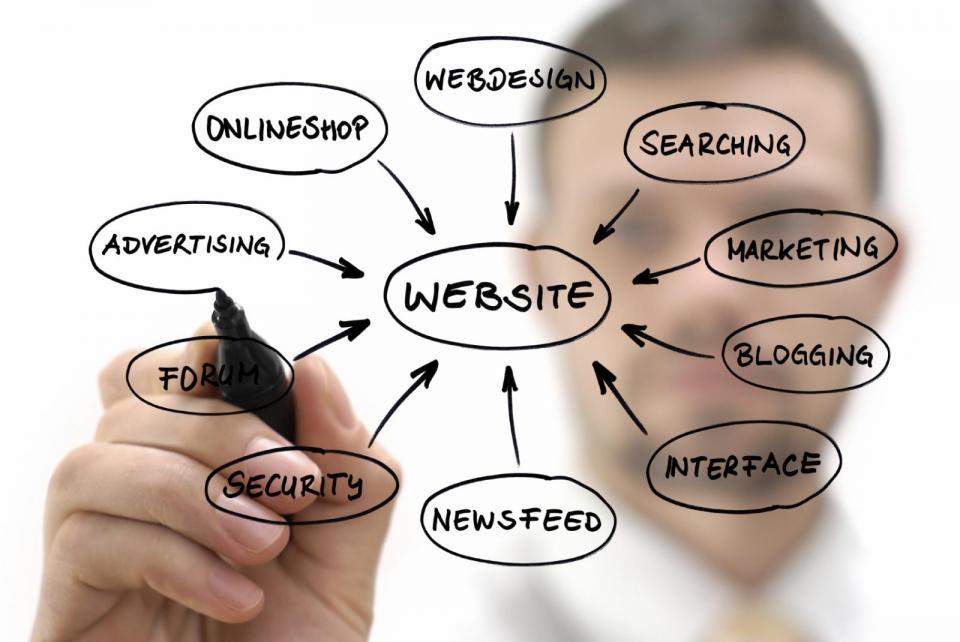 [ITA] [Webdomus] 5 Principi Fondamentali Di Usabilità di un Sito Web