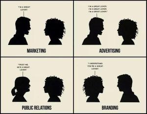 Marketing Advertising Public Relations Branding