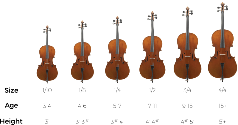 Cello size chart