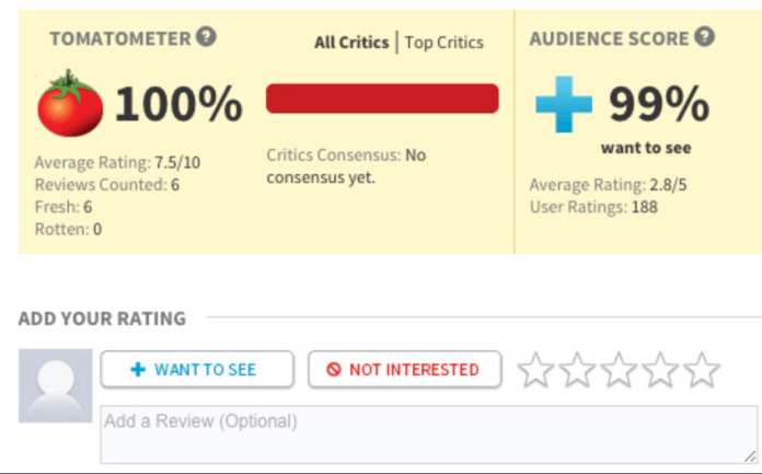 The Tomatometer on Rotten Tomatoes