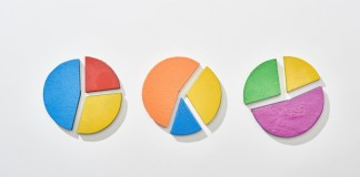 photograph of three different multi-colored pie charts