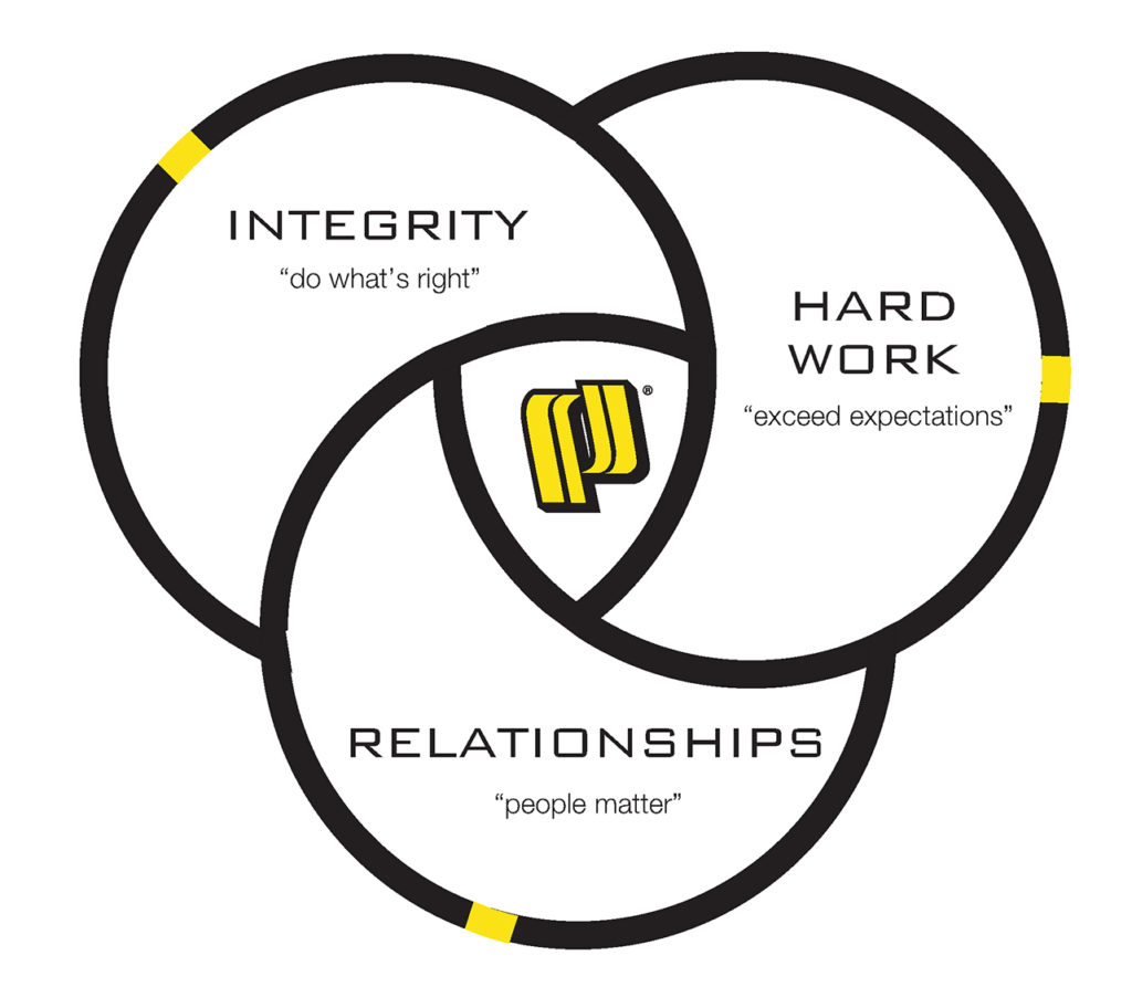 Our Values Prinsco Inc