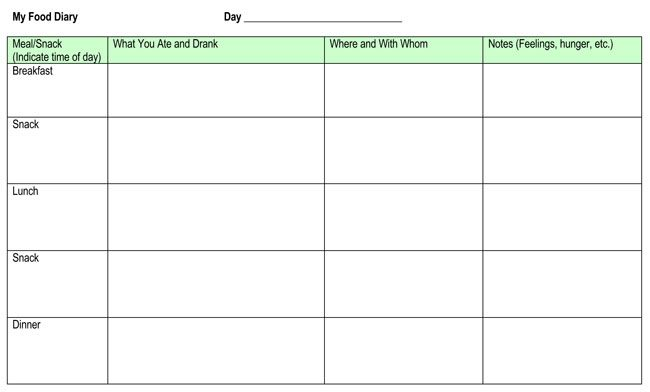 7 Food Log Templates To Record Daily Food Intakes