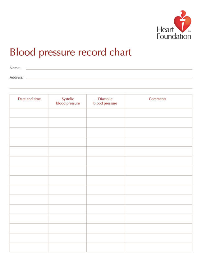 Blood Pressure Chart And Log Templates Ages 2 To 20