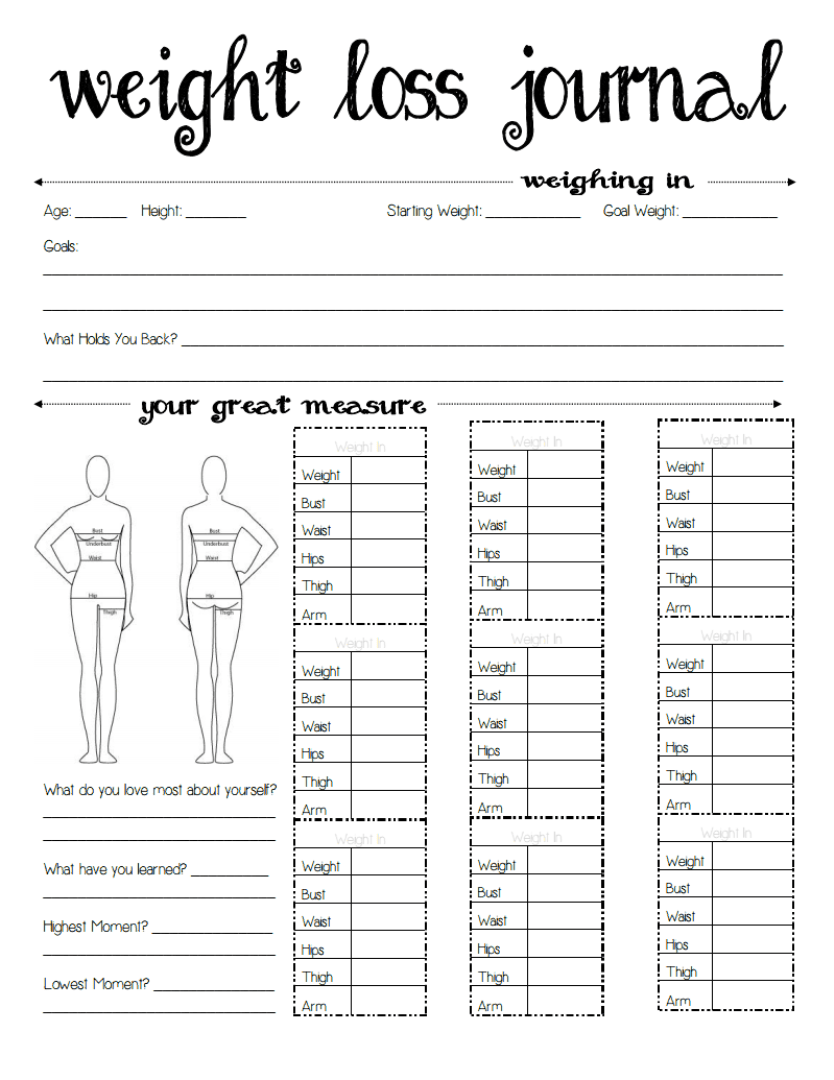 photograph about Weight Watchers Tracker Printable named Bodyweight Watchers Magazine Template. meals. foods foods