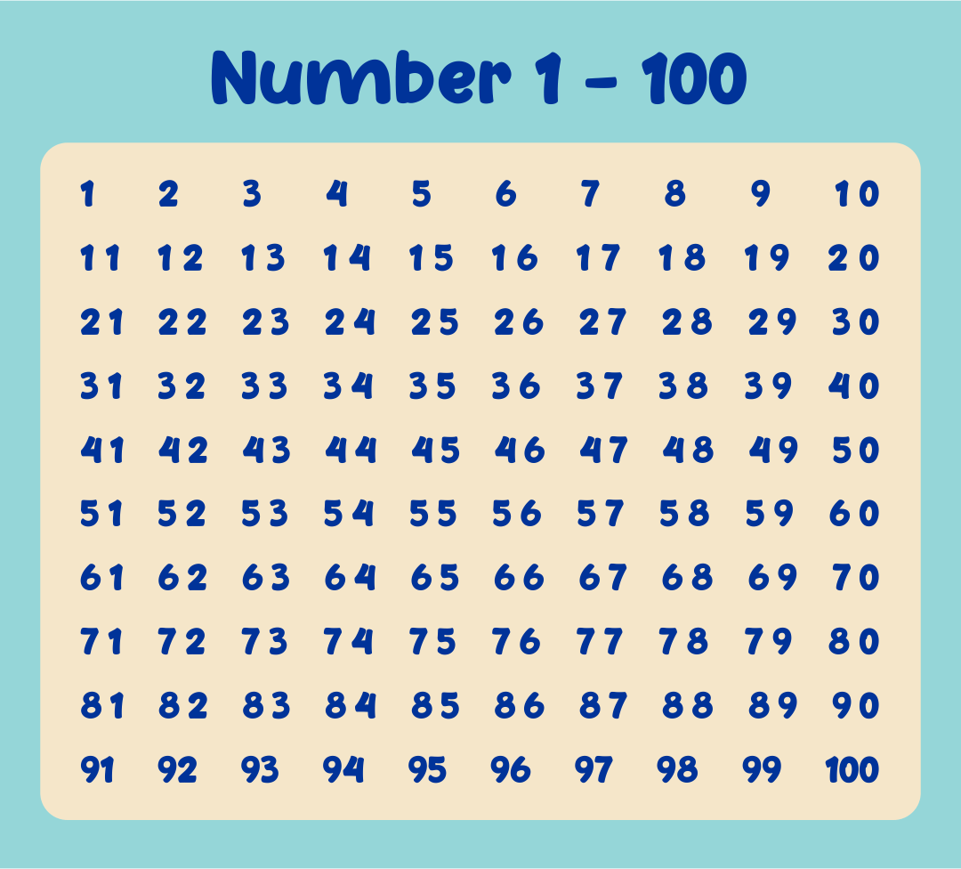 5 Best Images Of Printable Number Searches 1 100