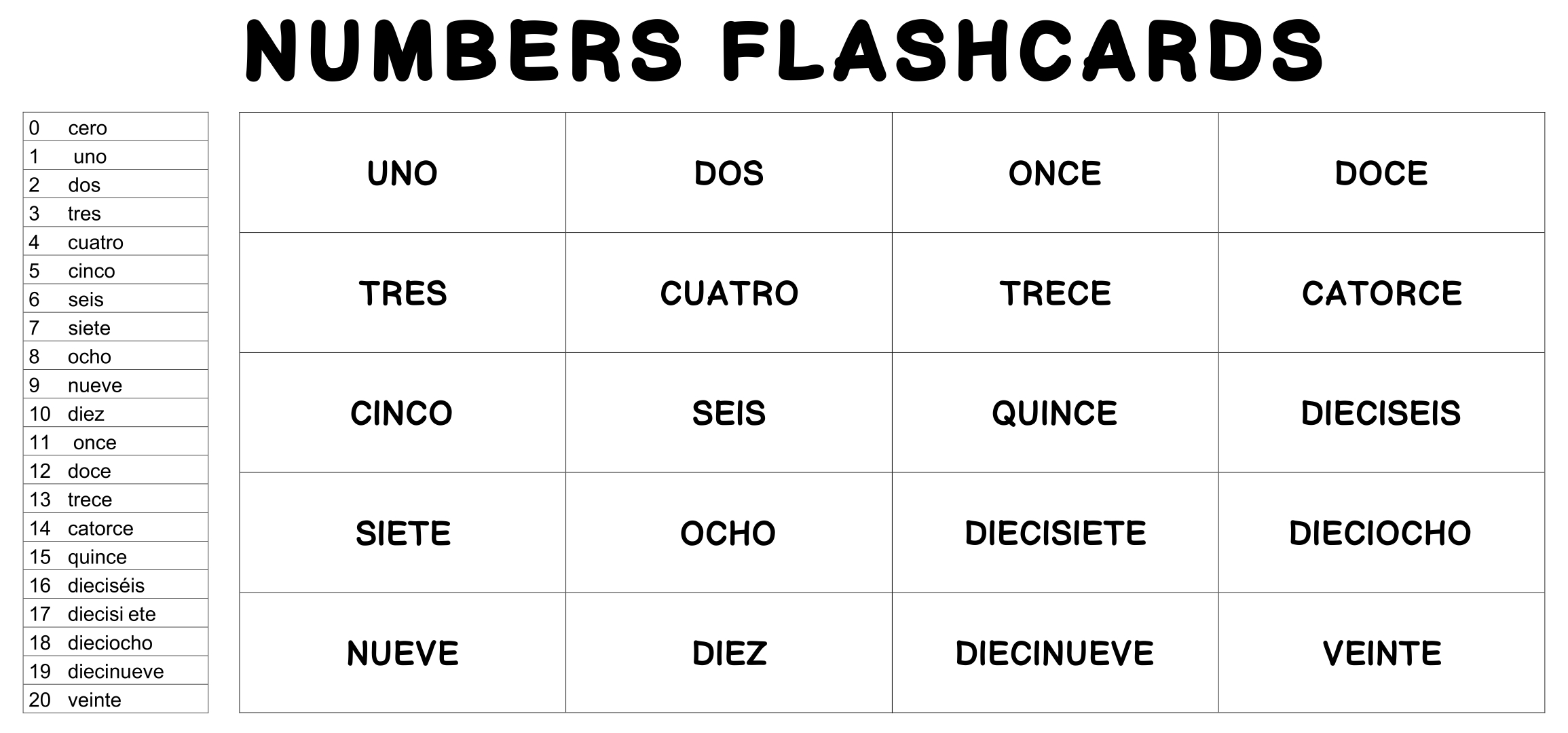 Search Results Numbers In Spanish 1 100 Printable