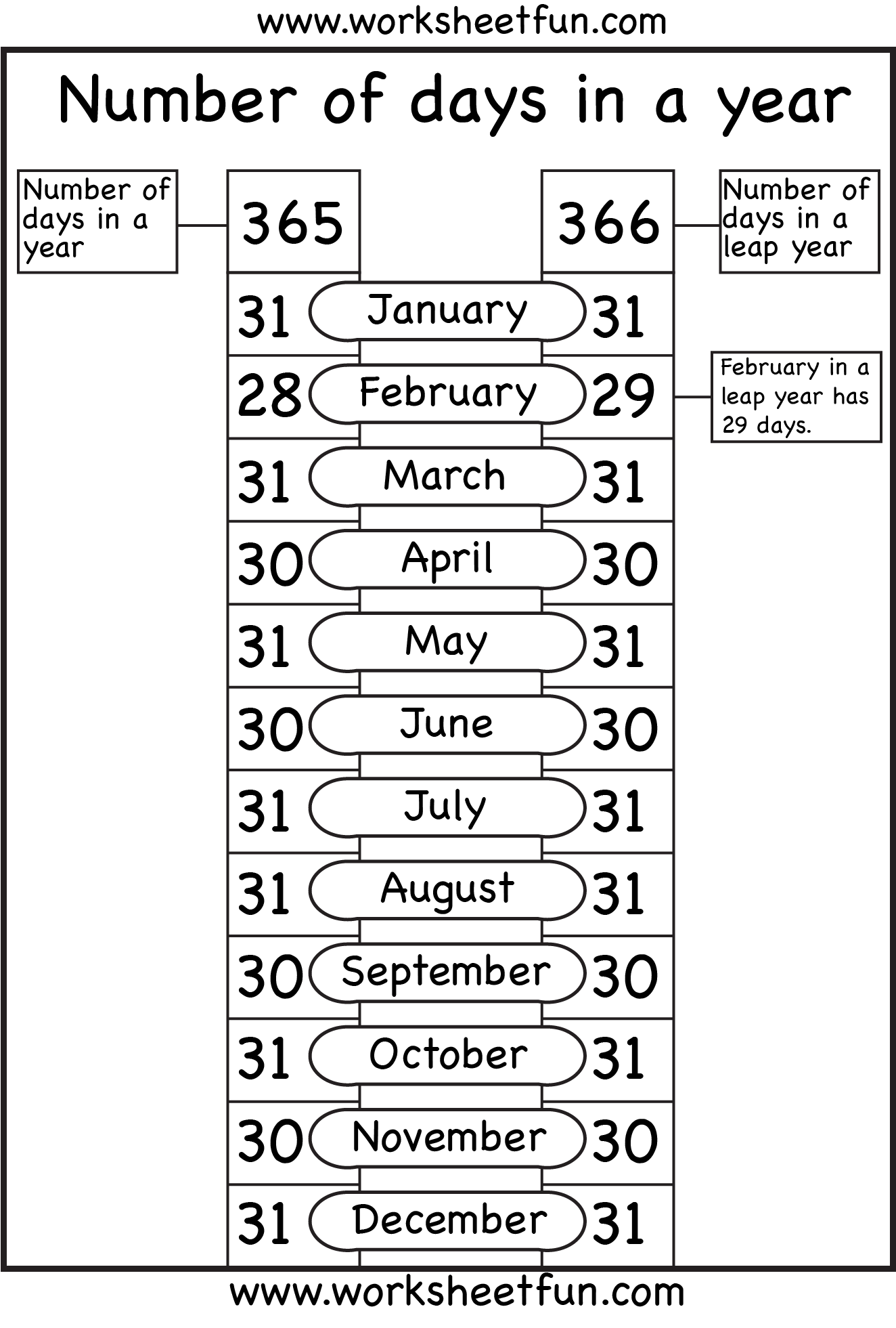 8 Best Images Of Printable Tracing Days Of Month