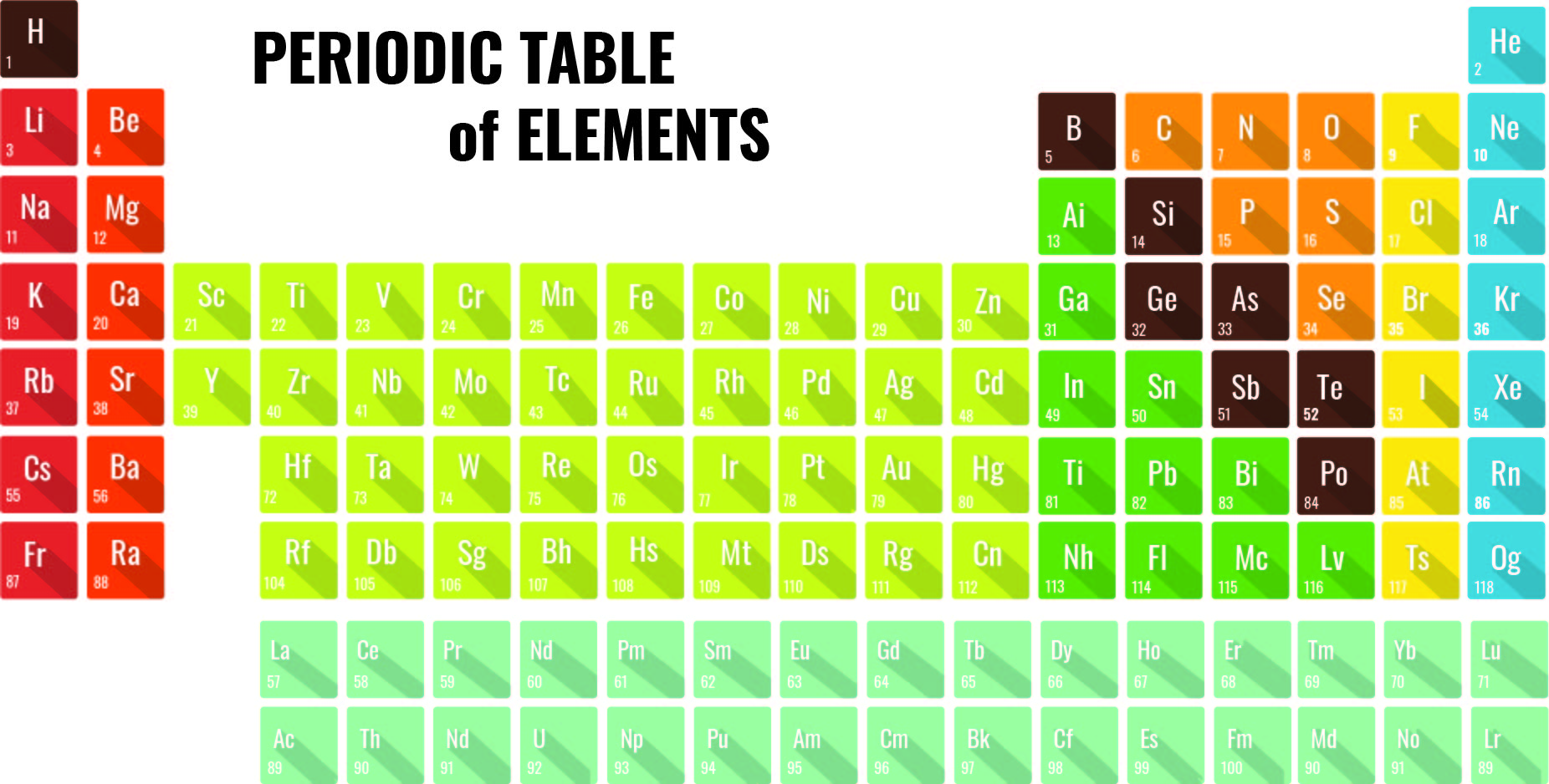 8 Best Printable Copy Of Periodic Table