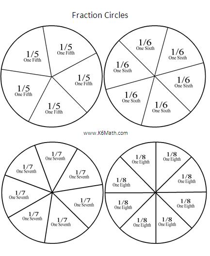 Fraction Circles Templates 6 Best Images Of Fraction Template