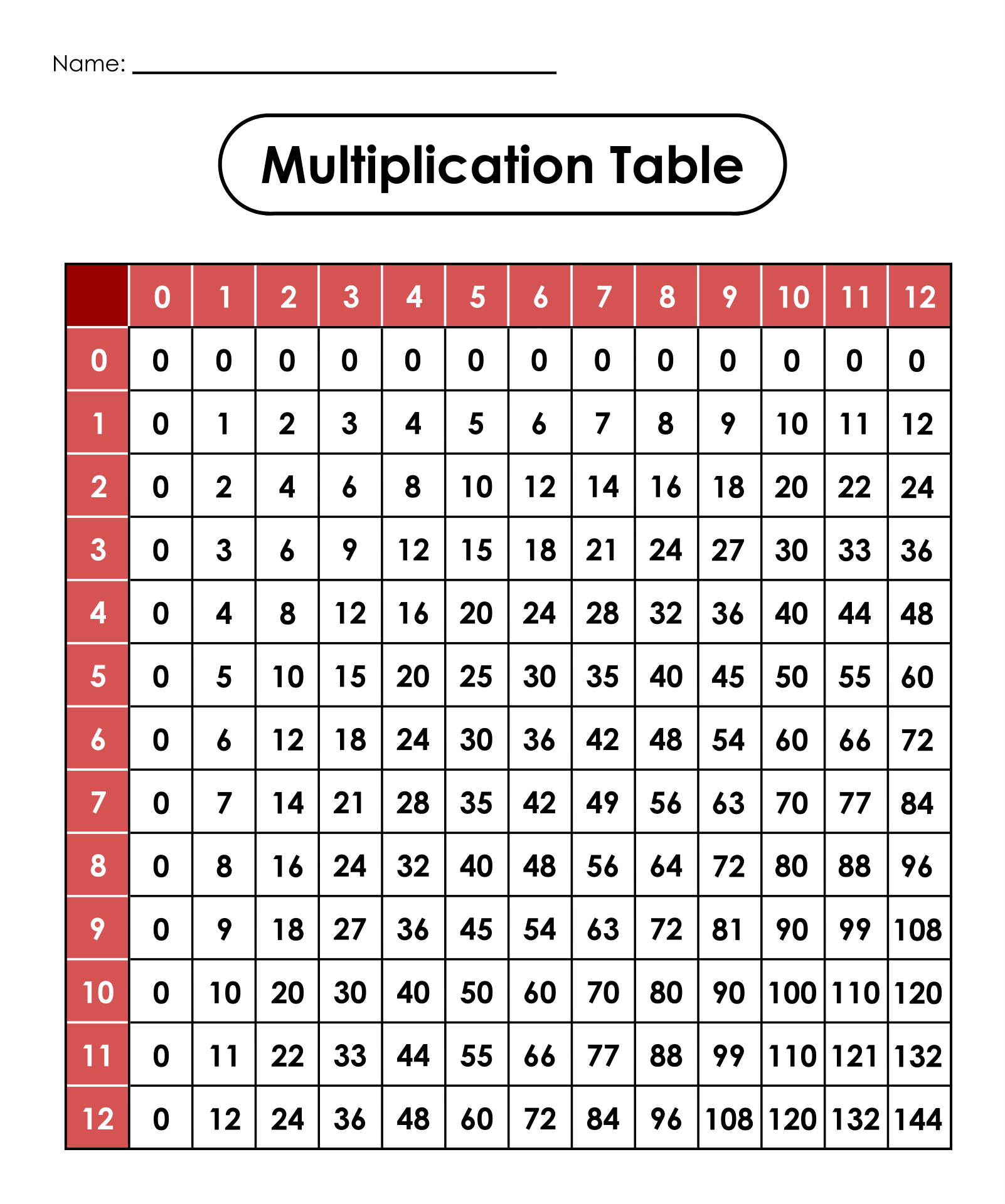 Blank Multiplication Multiplication Tables 1 12 Printable