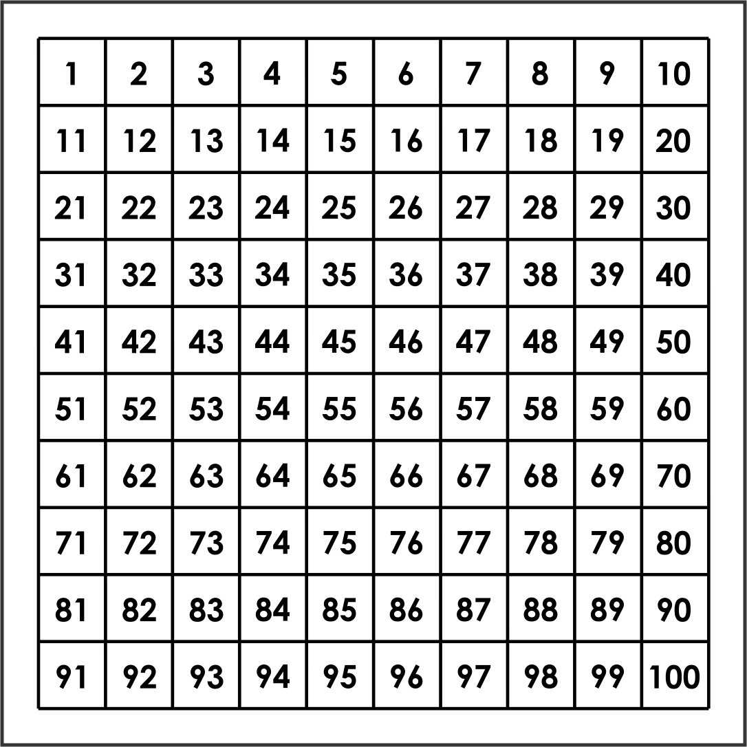 6 Best Images Of 1 100 Chart Printable