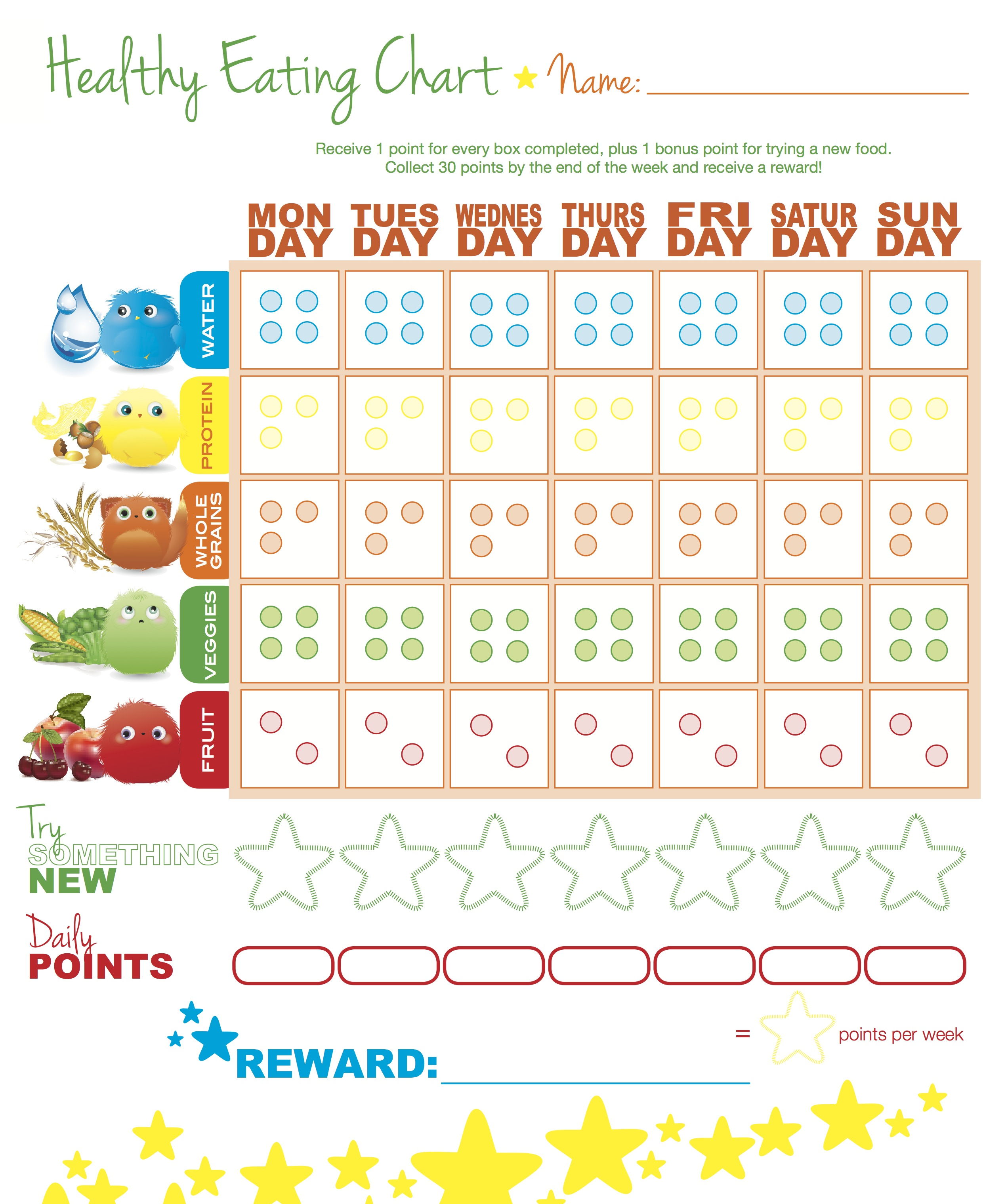 7 Best Images Of Healthy Eating Charts Printable