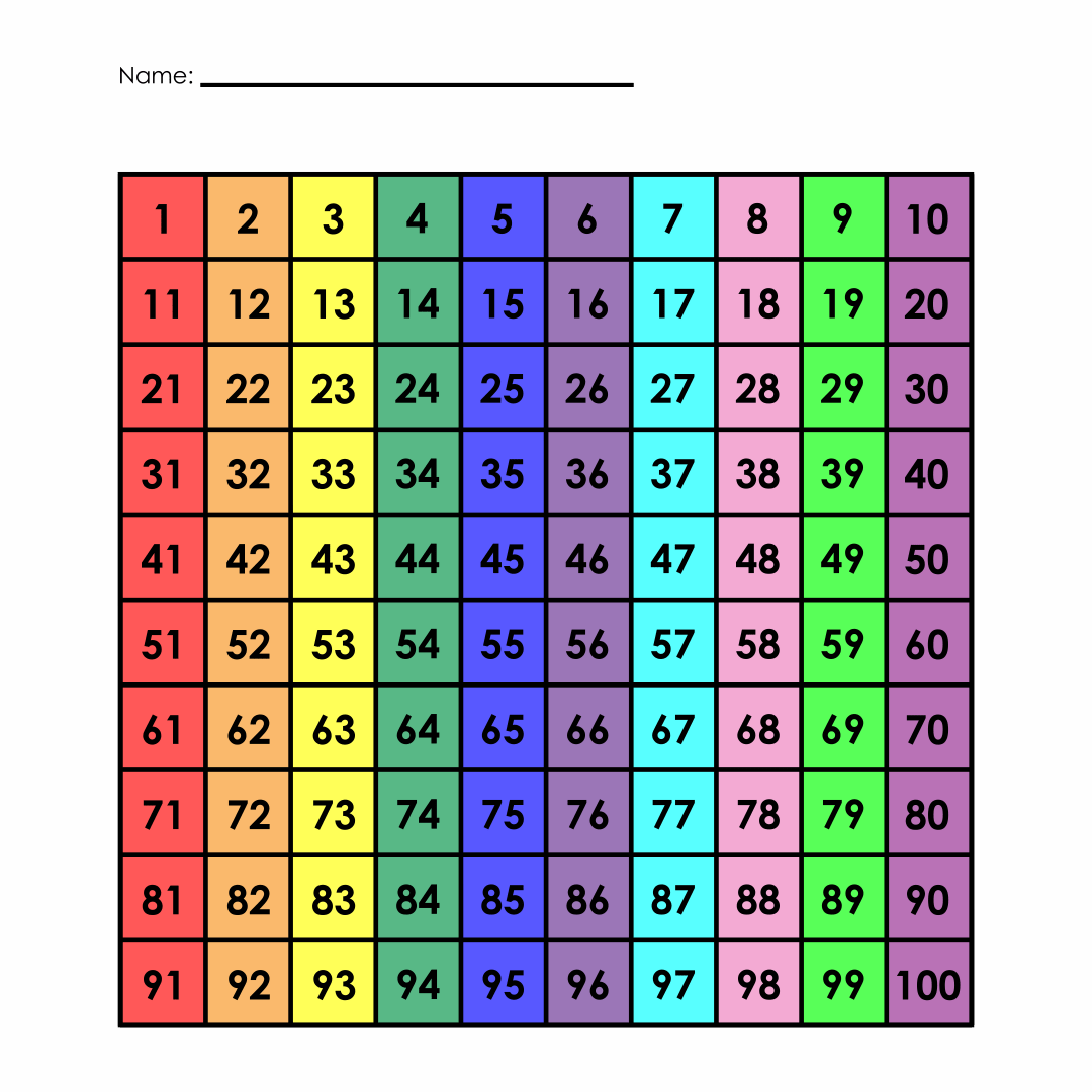 6 Best 100 Chart Full Page Printable