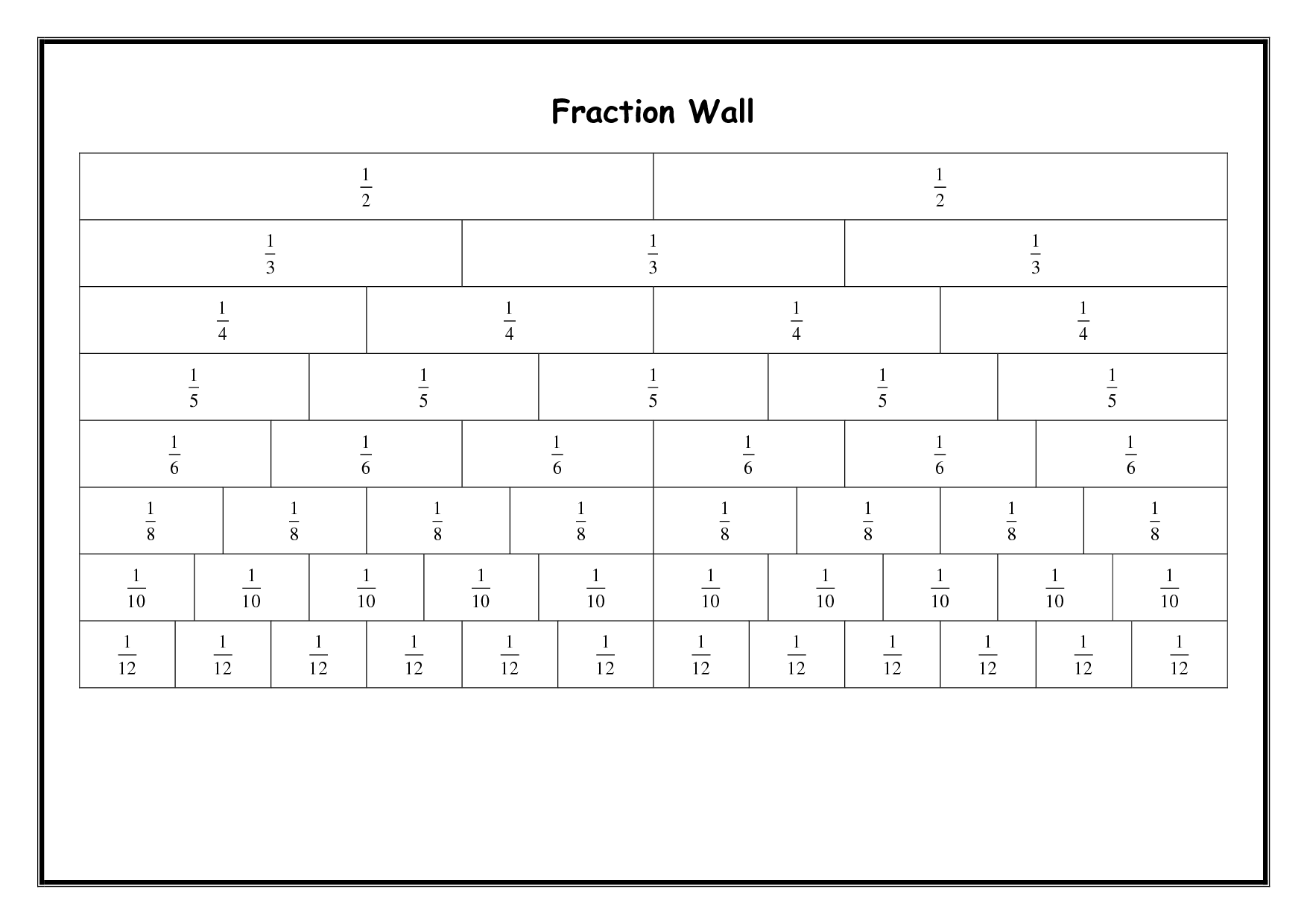 3 Best Images Of Printable Fraction Number Line