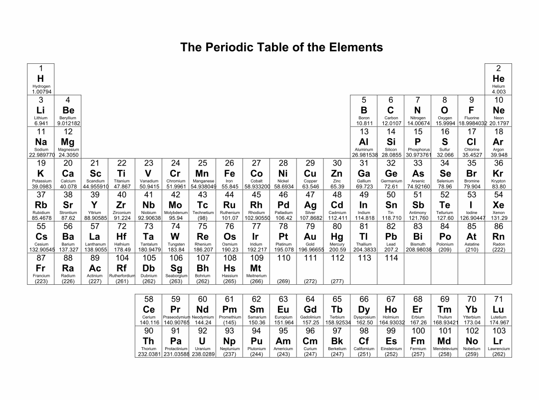 5 Best Printable Periodic Table With Mass And Atomic