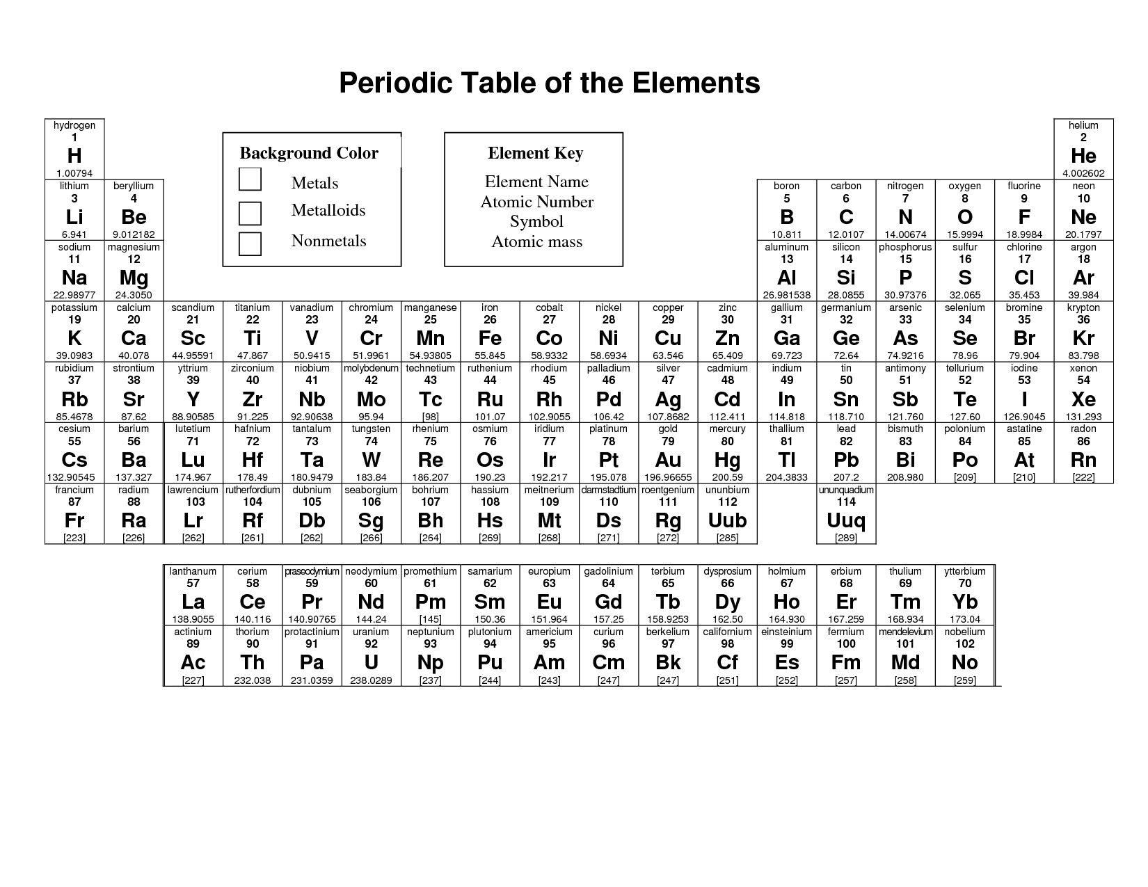 Blank Periodic Table Sketch Coloring Page