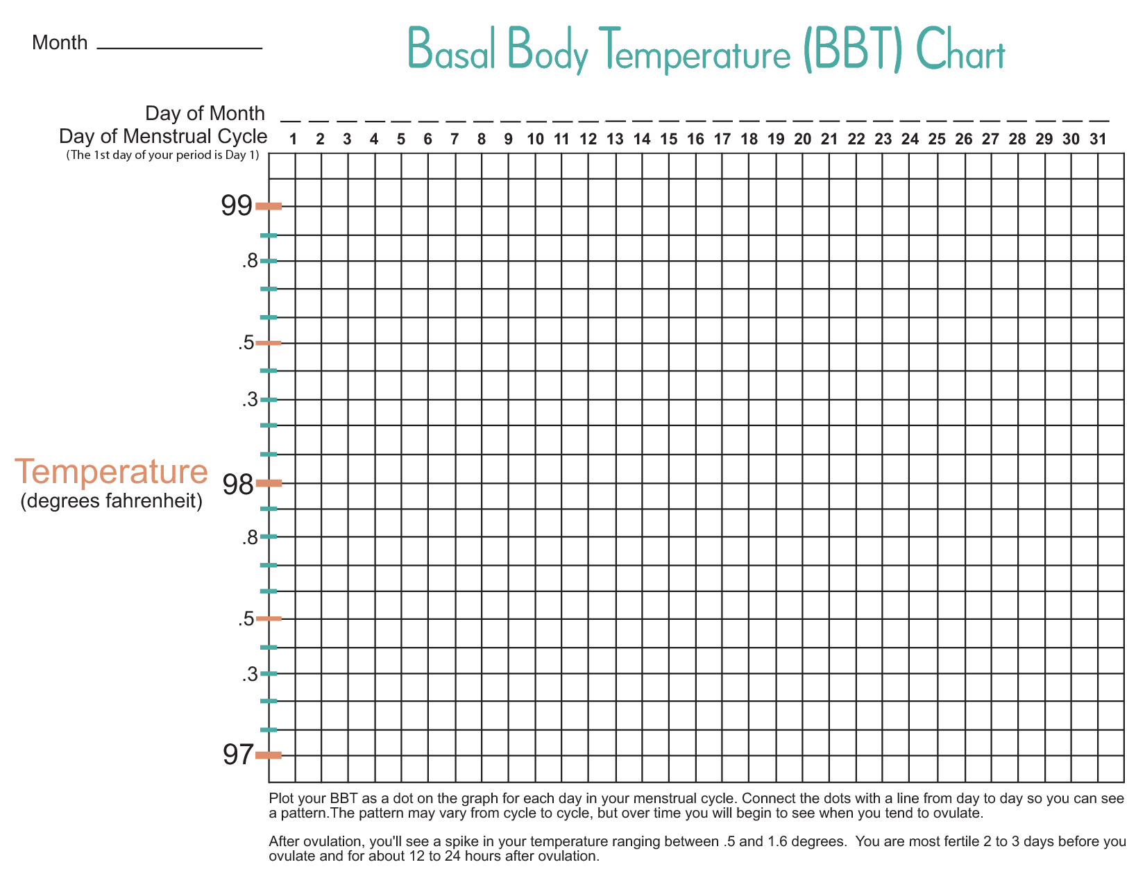 5 Best Images Of Printable Temperature Graph