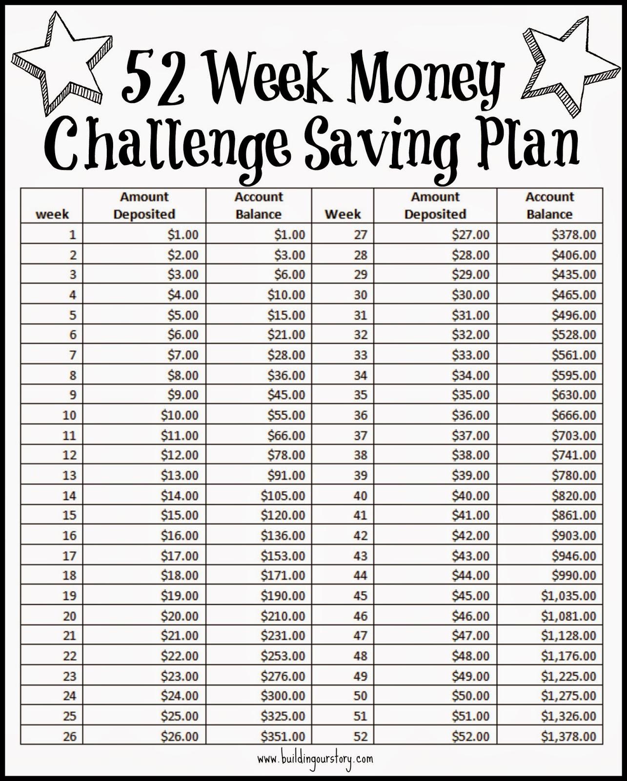 10 Best Images Of 52 Week Savings Plan Printable