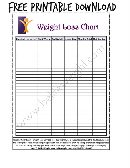 picture about Free Printable Weight Loss Journal titled Bodyweight Reduction Magazine Template. 20 everything allergic reactions and