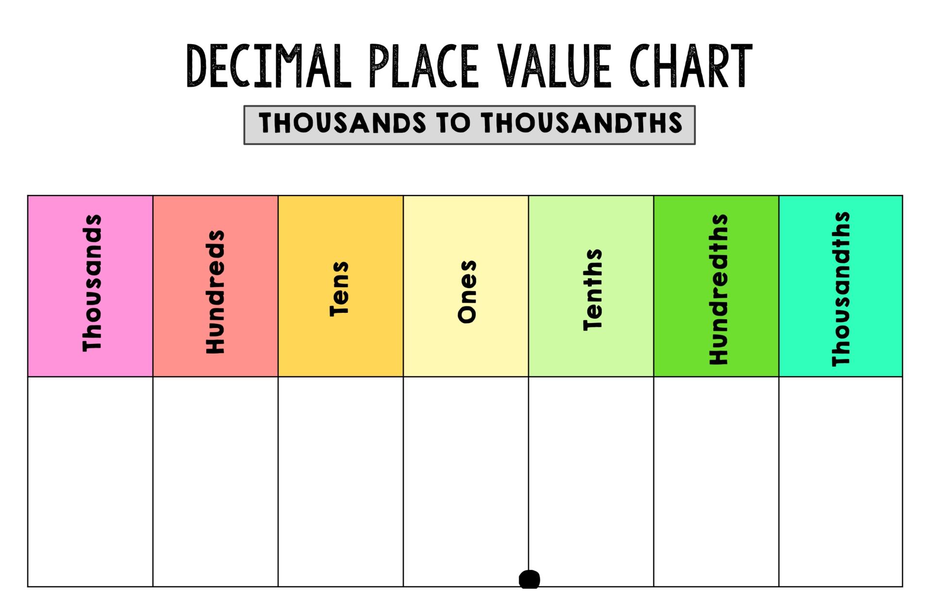 9 Best Images Of Decimal Chart Printable