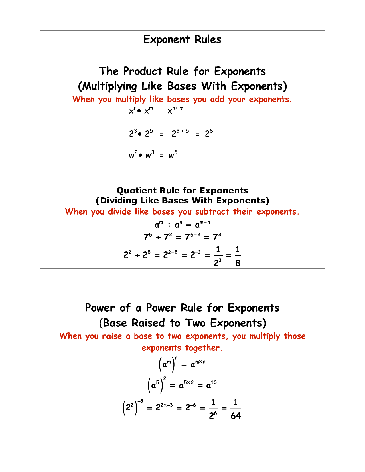 5 Best Images Of Printable Exponent Rules