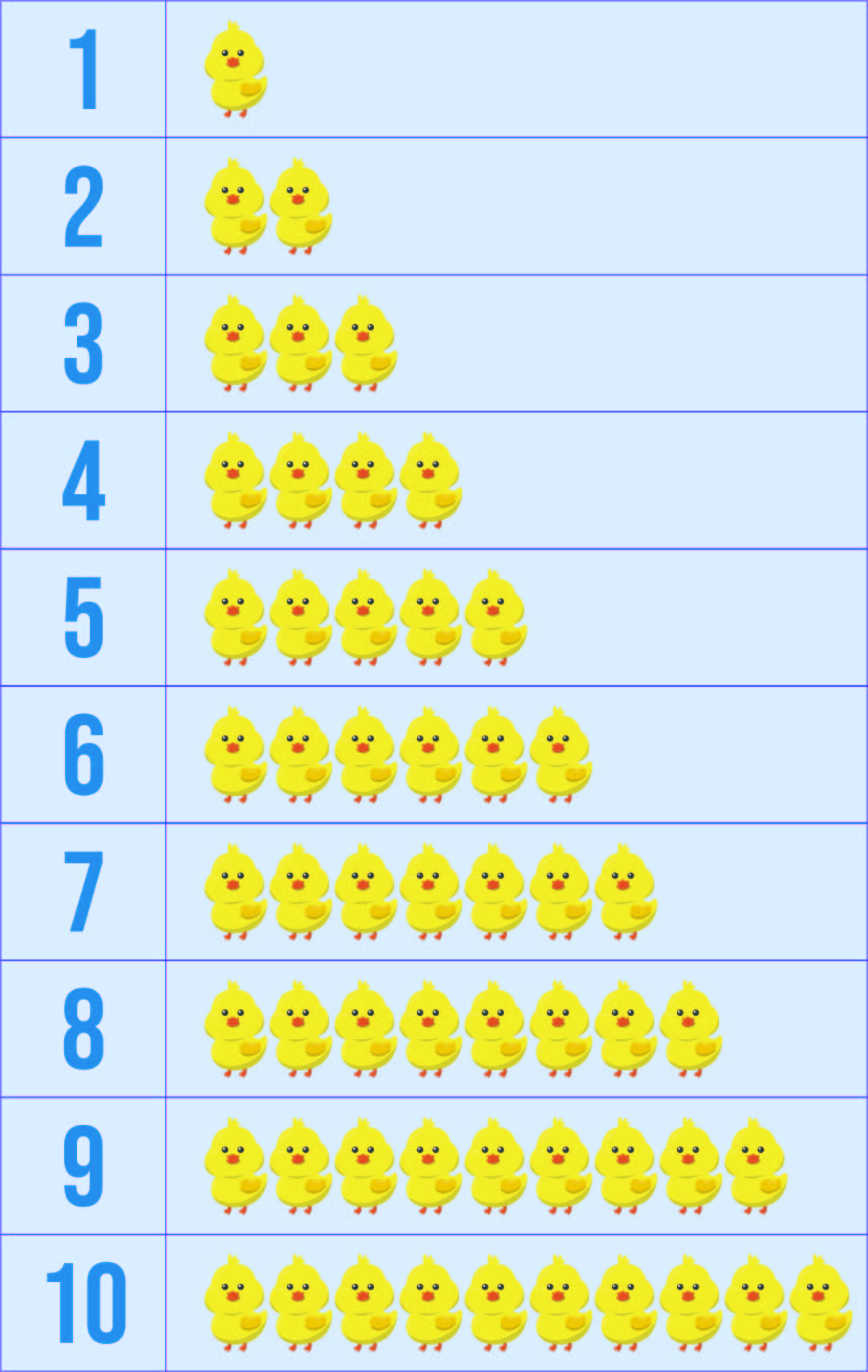 8 Best Images Of Numbers 1 10 Chart Preschool Printables