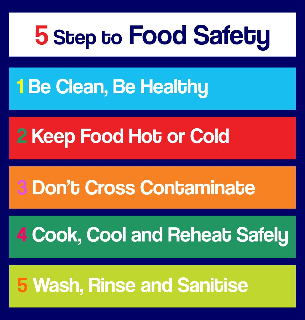 8 Best Images Of Food Allergy Posters Printable