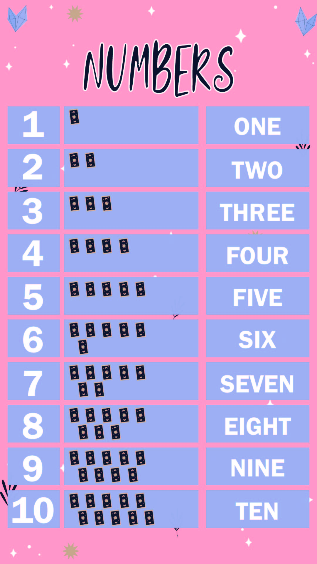 7 Best Images Of Printable Number Words 1 10