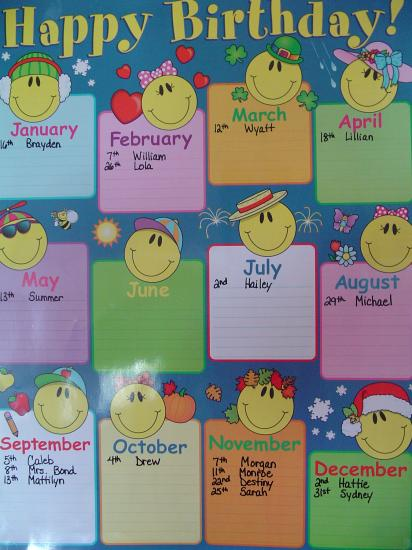 7 Best Images Of Printable Monthly Birthday Chart Classroom