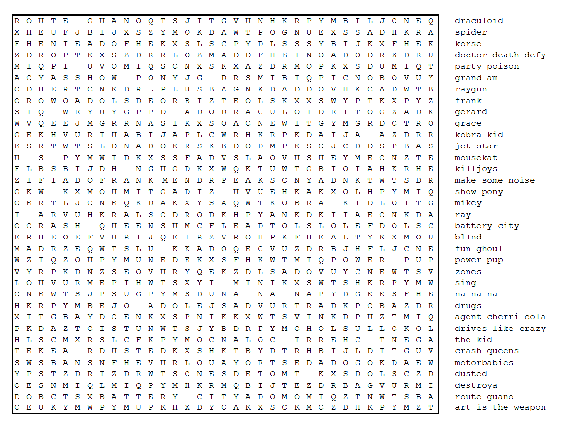 Related Keywords Amp Suggestions For Hard Word Searches
