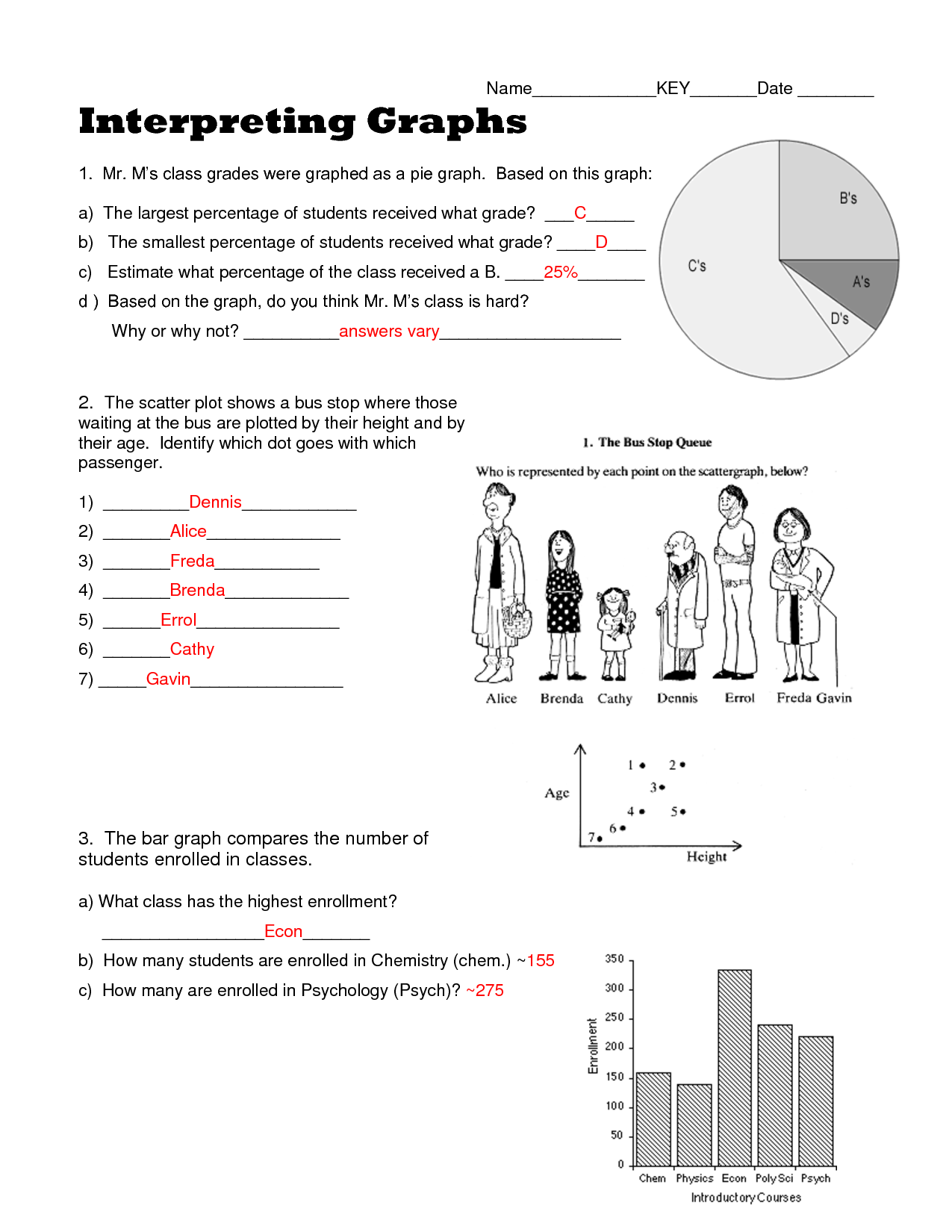 5 Best Images Of Interpreting Graphs Worksheets Printable