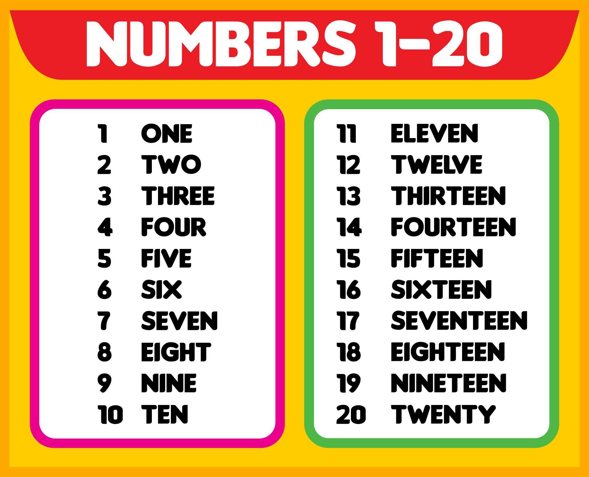 8 Best Images Of Printable Number Poster