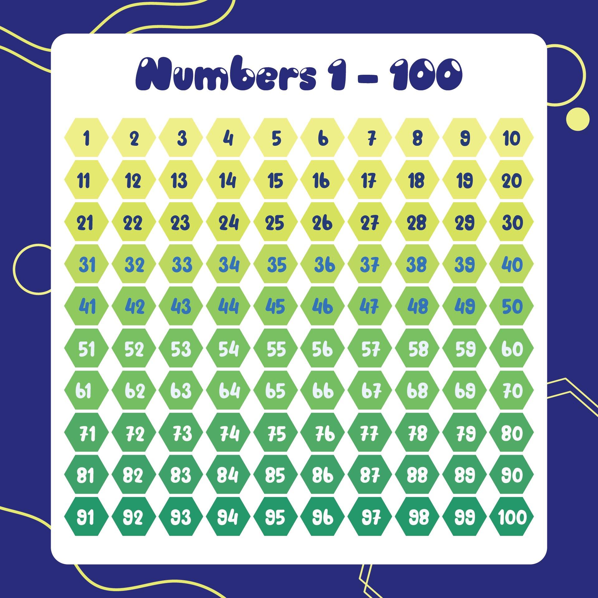 7 Best Images Of Printable Number Grid