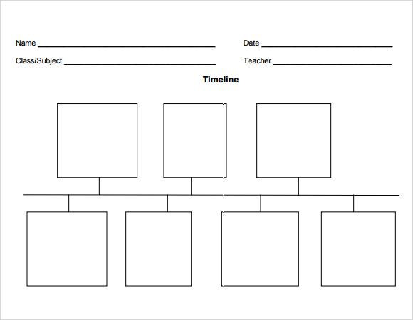 Book report timeline