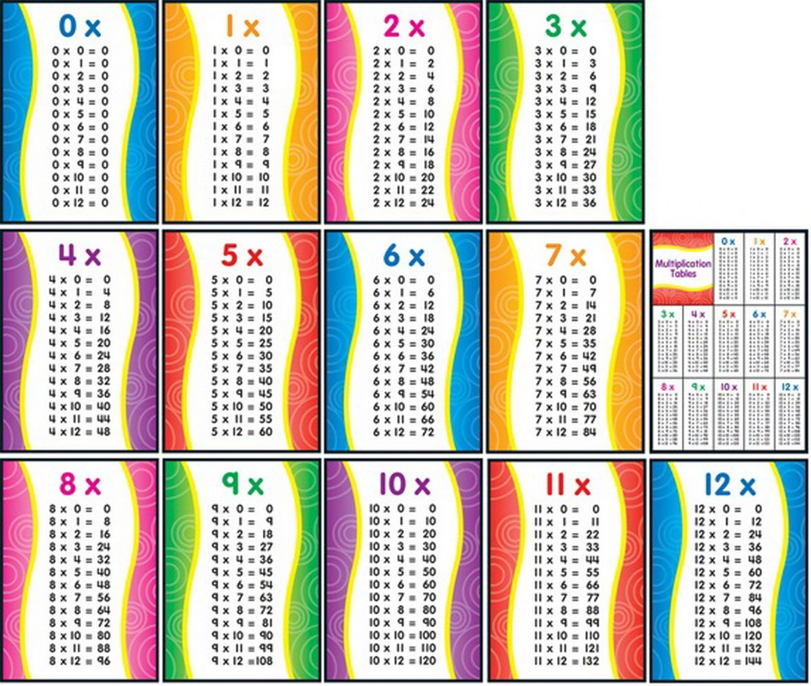 Printable 1 12 Multiplication Flash Cards