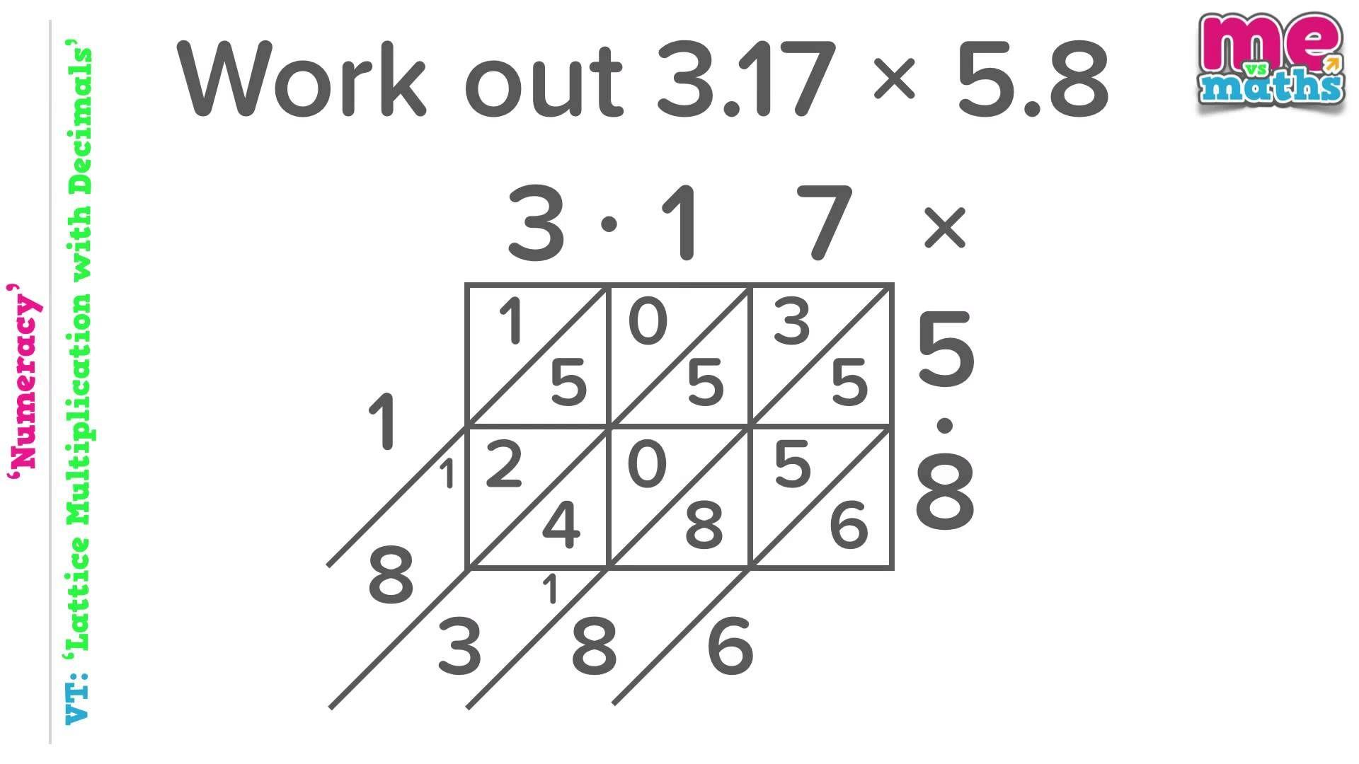 Multiplication Worksheets Lattice Method
