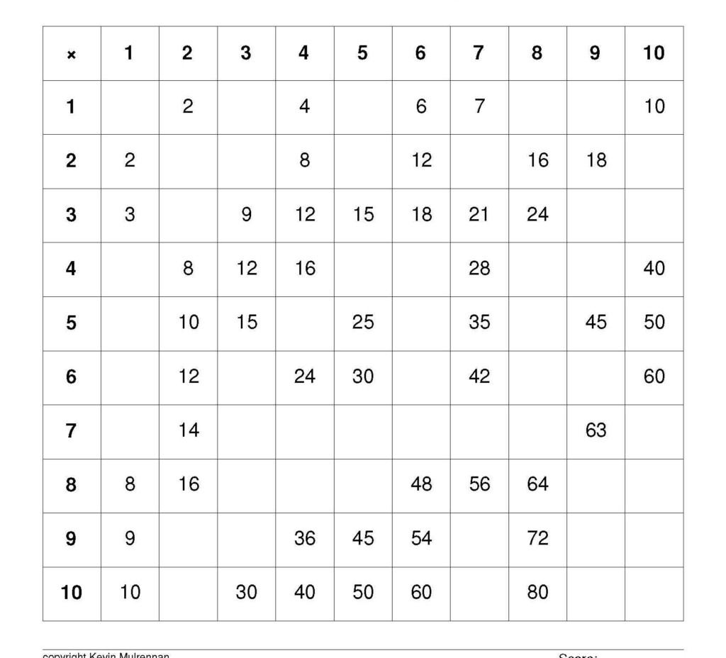Multiplication Worksheets Up To 12x12