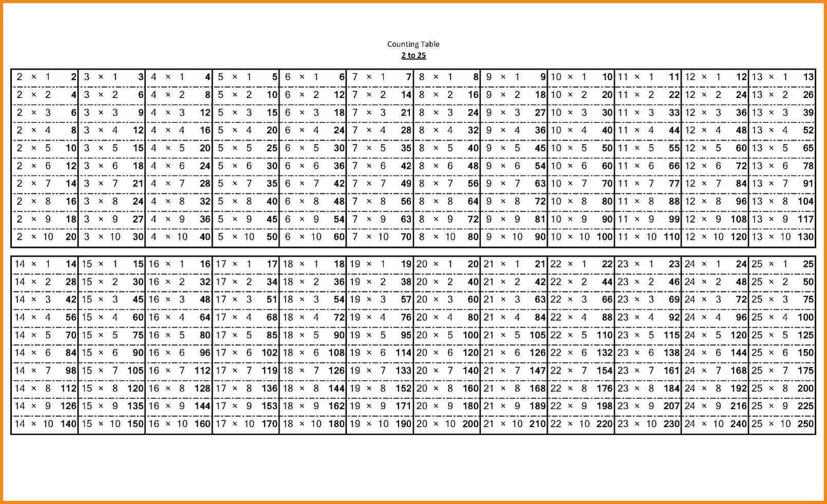 Printable Blank Multiplication Chart 1 10