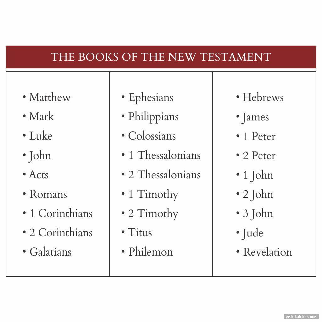 Books Of Bible Chart Printable