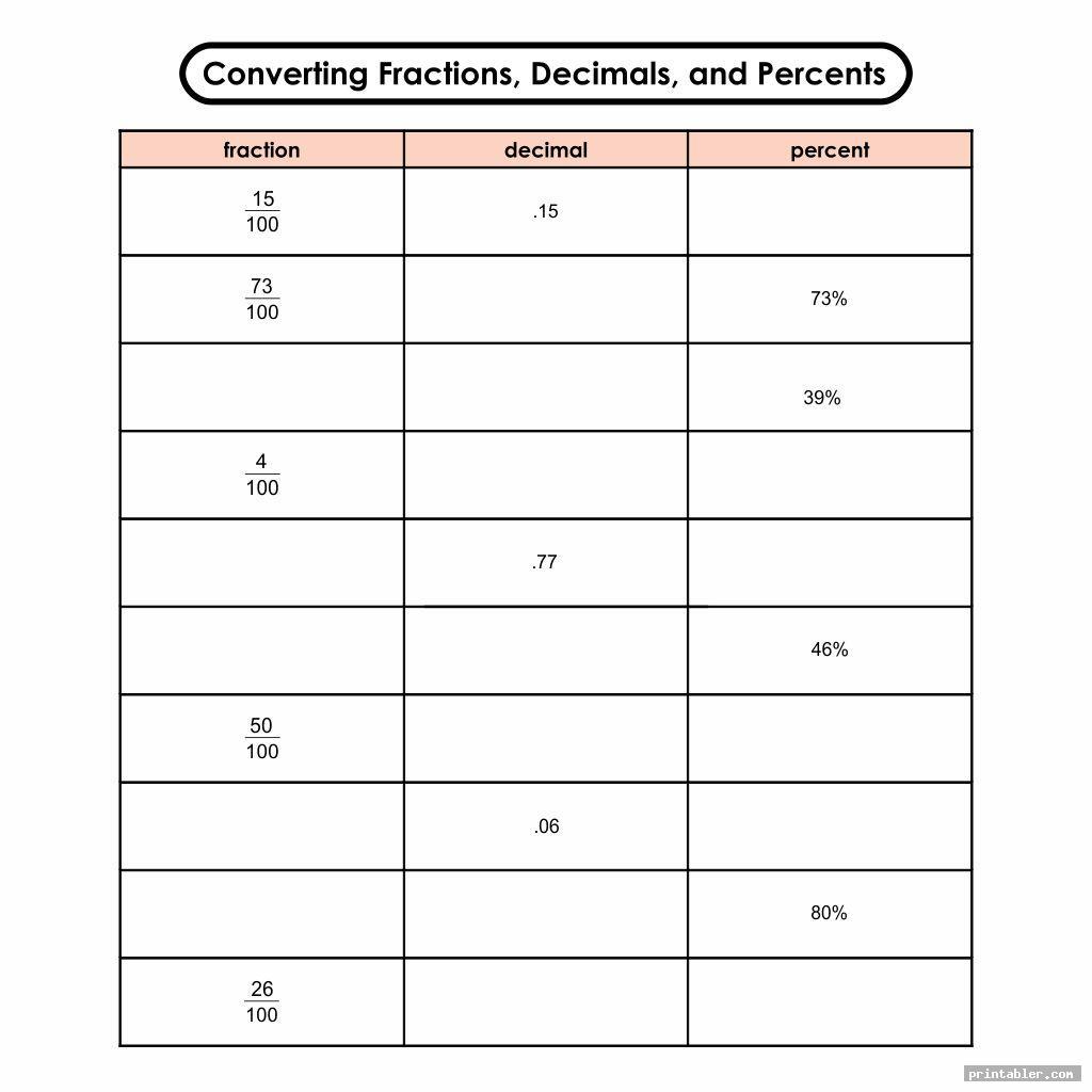 Printable Fraction Decimal Percent Conversion