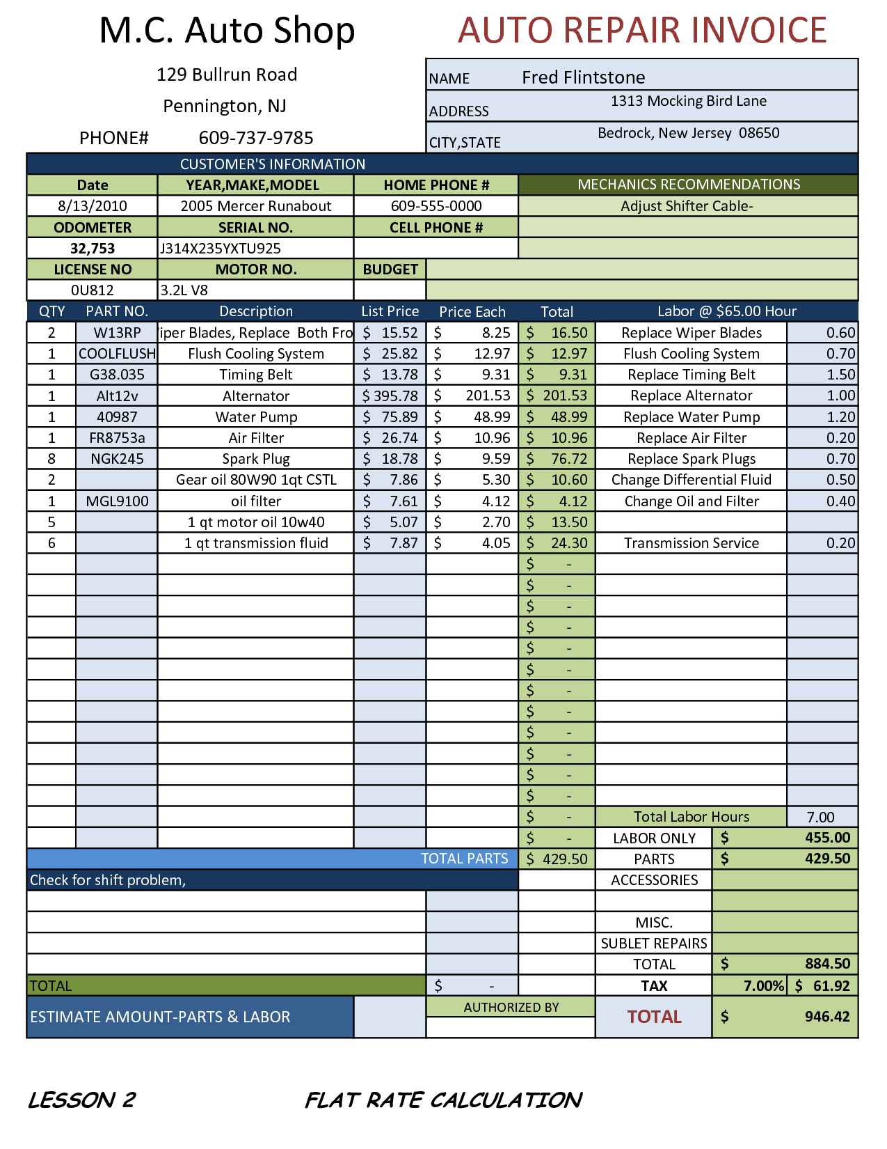 Auto Repair Worksheet Template Printable Worksheets And Activities For Teachers Parents Tutors And Homeschool Families
