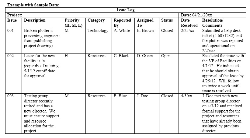 Free Sample Issue Log Templates  Printable Samples