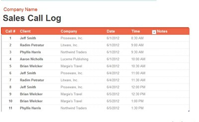 call log format