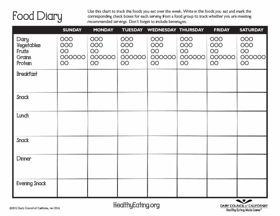 It's just a picture of Nerdy Diet Journal Template